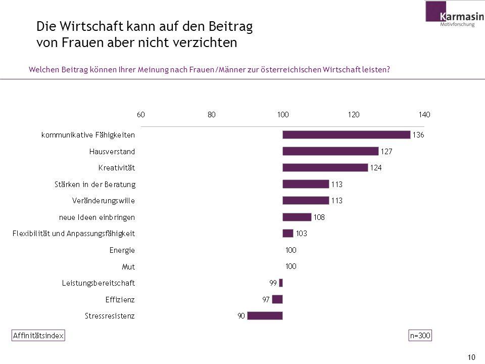 10 Die Wirtschaft kann auf den Beitrag von Frauen aber nicht verzichten Welchen Beitrag können Ihrer Meinung nach Frauen/Männer zur österreichischen W