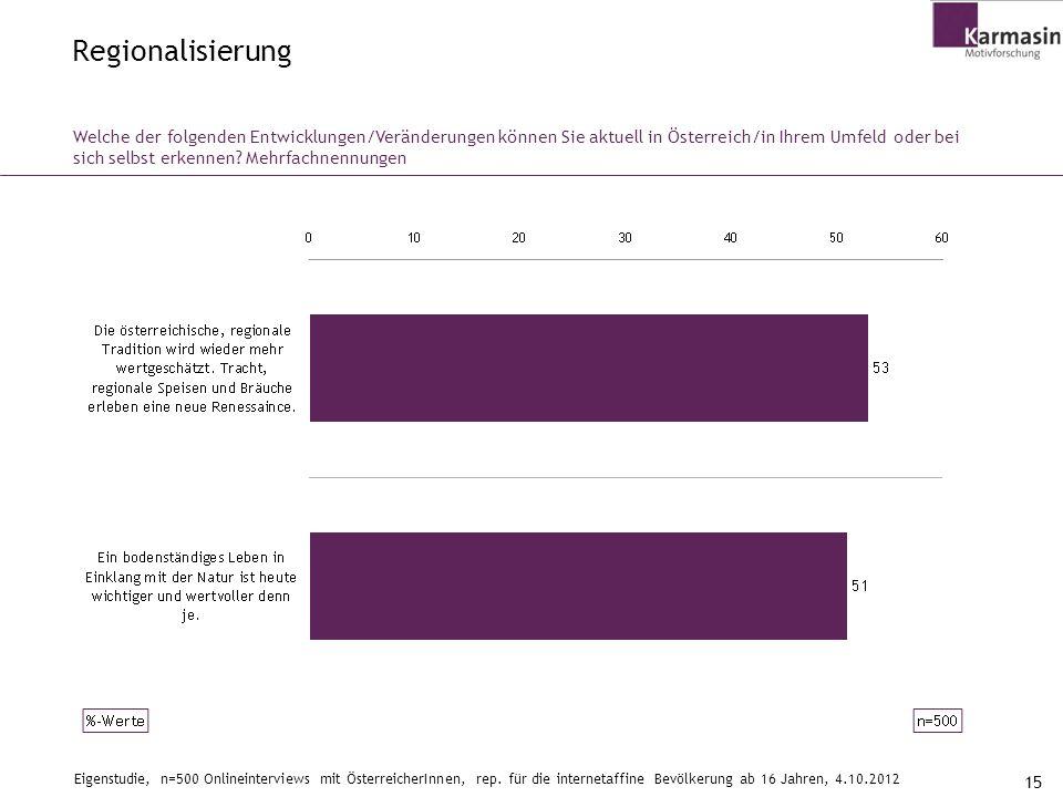 15 Welche der folgenden Entwicklungen/Veränderungen können Sie aktuell in Österreich/in Ihrem Umfeld oder bei sich selbst erkennen? Mehrfachnennungen