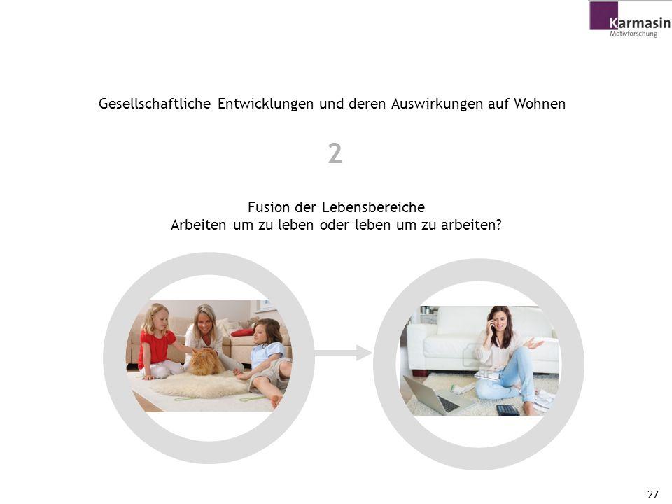 27 2 Fusion der Lebensbereiche Arbeiten um zu leben oder leben um zu arbeiten? Gesellschaftliche Entwicklungen und deren Auswirkungen auf Wohnen