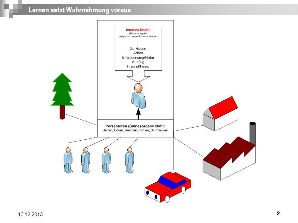 43 13.12.2013 Programmierter Unterricht In den 70er Jahren gab es in Westdeutschland Vorstellungen, den schulischen Lehr-/Lernprozess programmieren und nach dem technischen Modell des Regelkreises modellieren zu können.