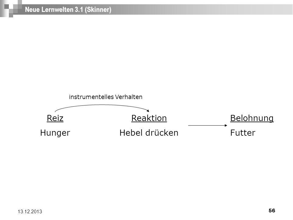 56 13.12.2013 Neue Lernwelten 3.1 (Skinner) Reiz Hunger Belohnung Futter Reaktion Hebel drücken instrumentelles Verhalten