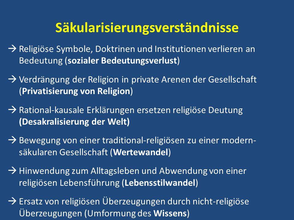 Säkularisierungsverständnisse Religiöse Symbole, Doktrinen und Institutionen verlieren an Bedeutung (sozialer Bedeutungsverlust) Verdrängung der Relig