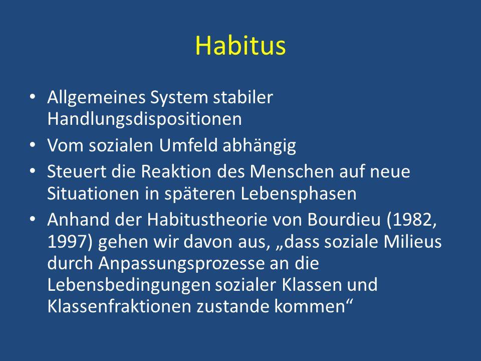 Habitus Allgemeines System stabiler Handlungsdispositionen Vom sozialen Umfeld abhängig Steuert die Reaktion des Menschen auf neue Situationen in spät