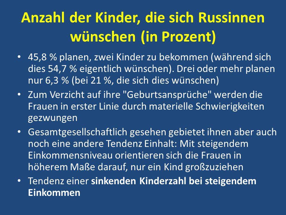 Anzahl der Kinder, die sich Russinnen wünschen (in Prozent) 45,8 % planen, zwei Kinder zu bekommen (während sich dies 54,7 % eigentlich wünschen). Dre