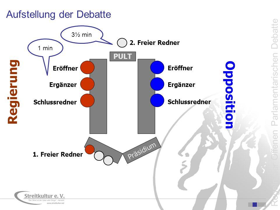 Regeln der Offenen Parlamentarischen Debatte Aufstellung der Debatte PULT Regierung Eröffner Ergänzer Schlussredner Opposition Eröffner Ergänzer Schlu