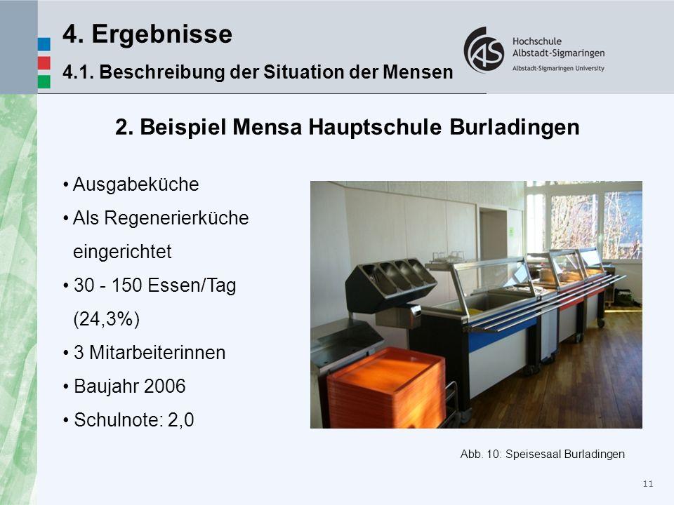 11 2. Beispiel Mensa Hauptschule Burladingen Ausgabeküche Als Regenerierküche eingerichtet 30 - 150 Essen/Tag (24,3%) 3 Mitarbeiterinnen Baujahr 2006