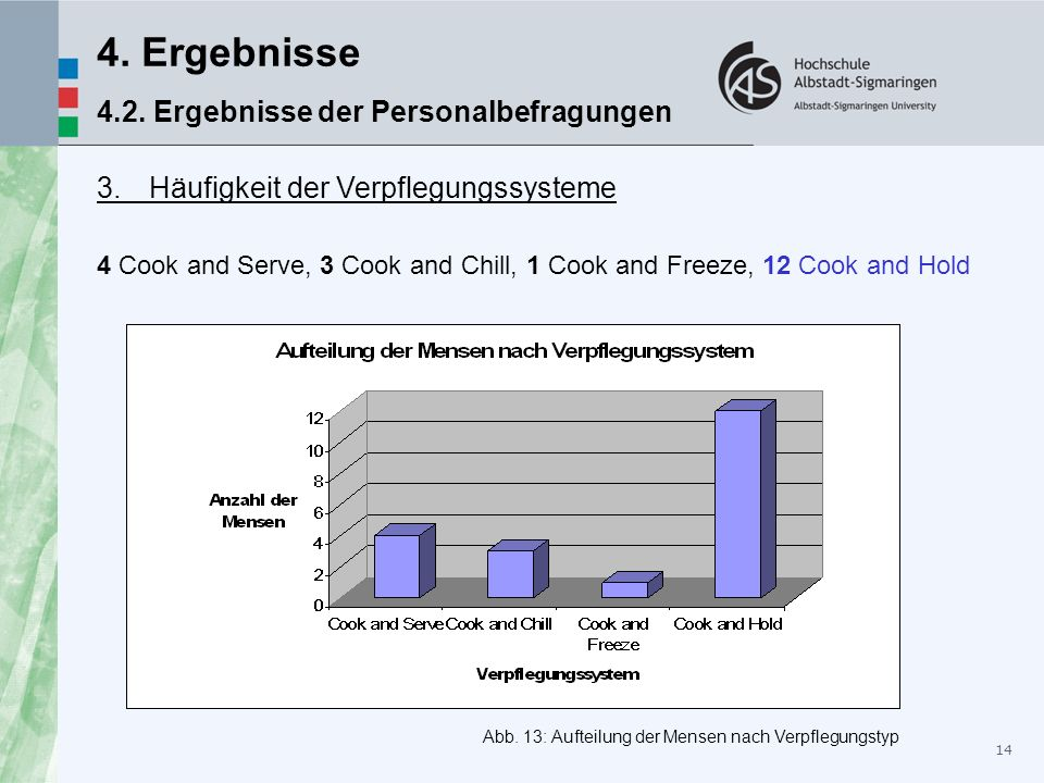 14 4. Ergebnisse 4.2. Ergebnisse der Personalbefragungen 3. Häufigkeit der Verpflegungssysteme 4 Cook and Serve, 3 Cook and Chill, 1 Cook and Freeze,