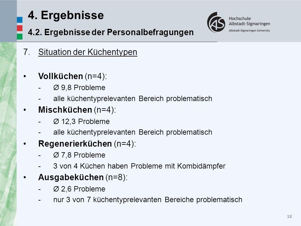18 4. Ergebnisse 4.2. Ergebnisse der Personalbefragungen 7.Situation der Küchentypen Vollküchen (n=4): -Ø 9,8 Probleme -alle küchentyprelevanten Berei