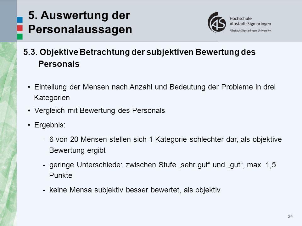 24 5. Auswertung der Personalaussagen 5.3. Objektive Betrachtung der subjektiven Bewertung des Personals Einteilung der Mensen nach Anzahl und Bedeutu