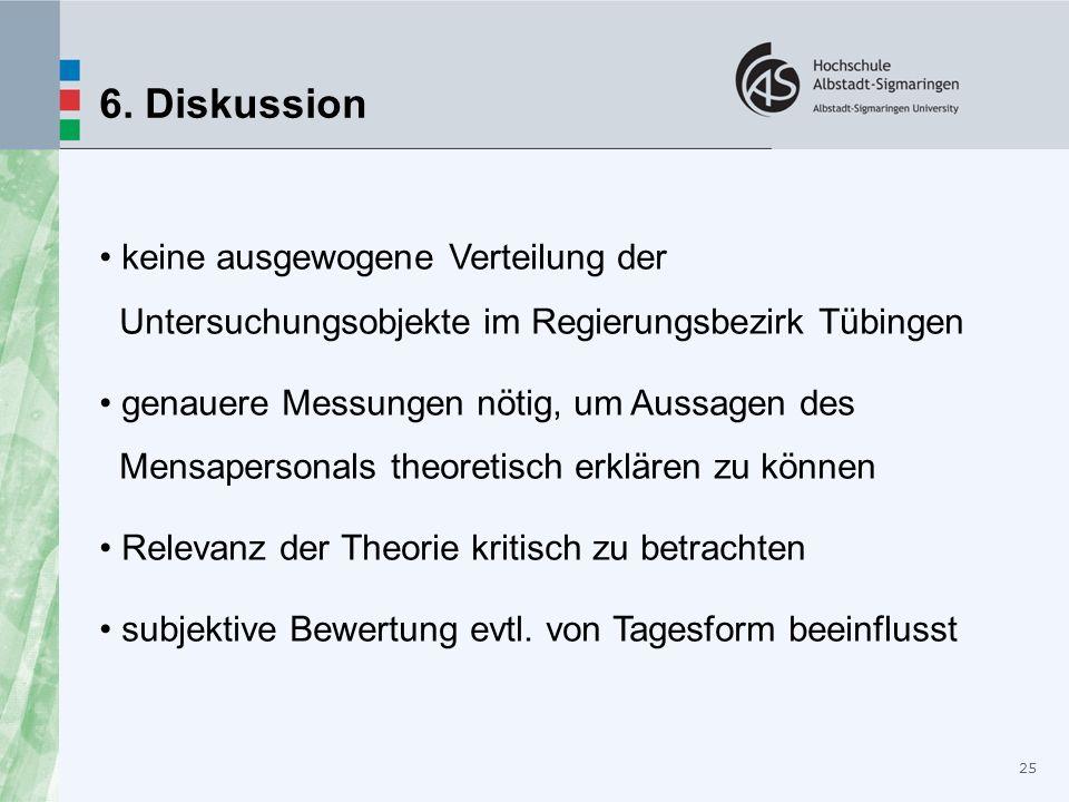 25 6. Diskussion keine ausgewogene Verteilung der Untersuchungsobjekte im Regierungsbezirk Tübingen genauere Messungen nötig, um Aussagen des Mensaper