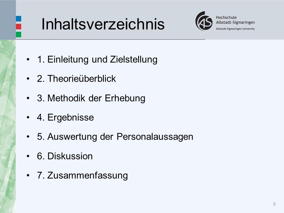 Inhaltsverzeichnis 1. Einleitung und Zielstellung 2. Theorieüberblick 3. Methodik der Erhebung 4. Ergebnisse 5. Auswertung der Personalaussagen 6. Dis