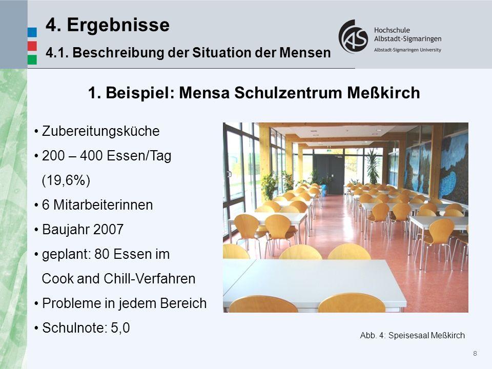 8 1. Beispiel: Mensa Schulzentrum Meßkirch Zubereitungsküche 200 – 400 Essen/Tag (19,6%) 6 Mitarbeiterinnen Baujahr 2007 geplant: 80 Essen im Cook and