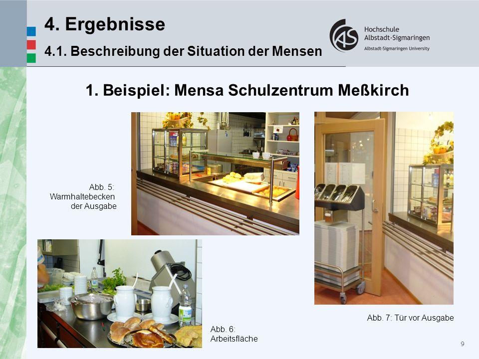 9 1. Beispiel: Mensa Schulzentrum Meßkirch Abb. 7: Tür vor Ausgabe Abb. 6: Arbeitsfläche Abb. 5: Warmhaltebecken der Ausgabe 4. Ergebnisse 4.1. Beschr