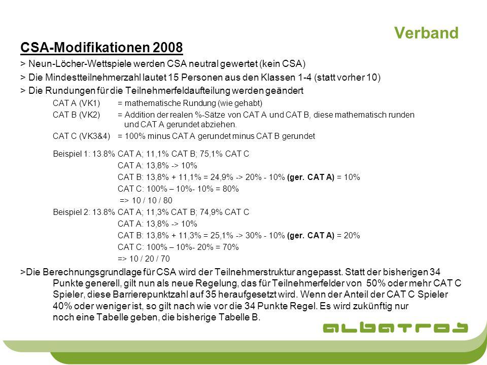 Verband CSA-Modifikationen 2008 > Neun-Löcher-Wettspiele werden CSA neutral gewertet (kein CSA) > Die Mindestteilnehmerzahl lautet 15 Personen aus den