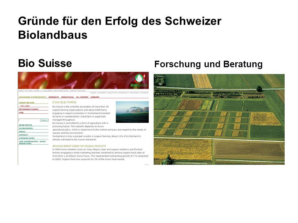 www.fibl.org Gründe für den Erfolg des Schweizer Biolandbaus Bio Suisse Forschung und Beratung