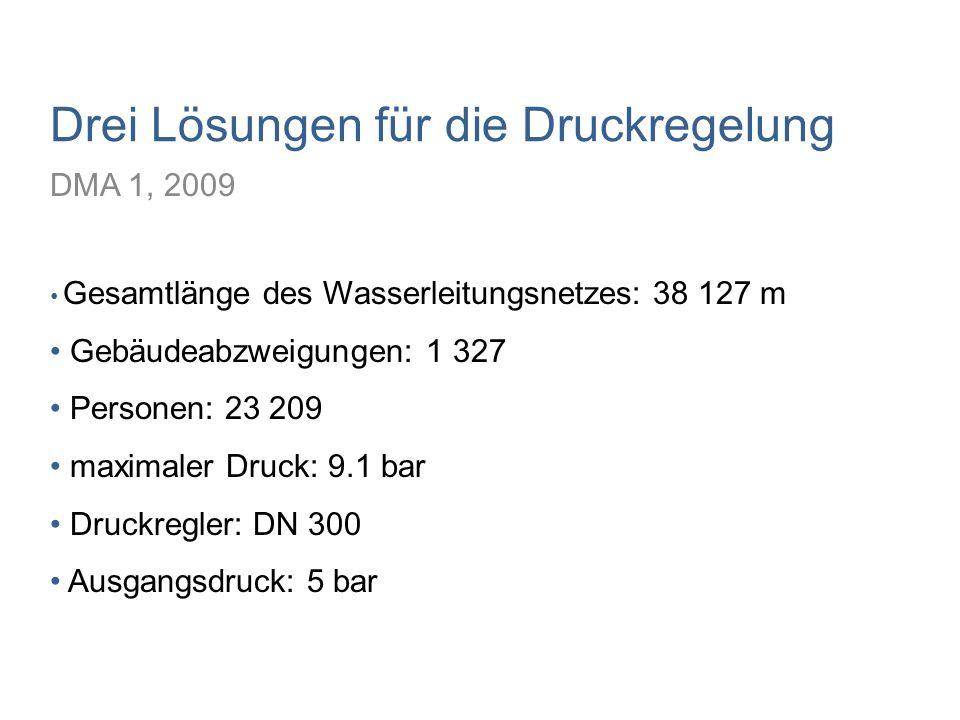 Drei Lösungen für die Druckregelung DMA 1, 2009 Gesamtlänge des Wasserleitungsnetzes: 38 127 m Gebäudeabzweigungen: 1 327 Personen: 23 209 maximaler D