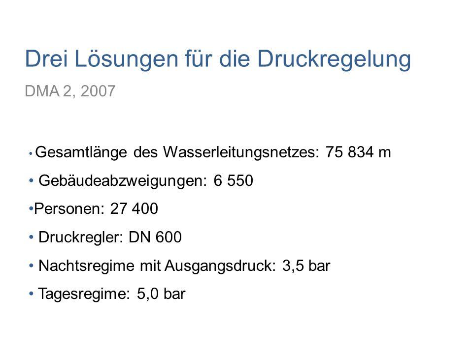 Drei Lösungen für die Druckregelung DMA 2, 2007 Gesamtlänge des Wasserleitungsnetzes: 75 834 m Gebäudeabzweigungen: 6 550 Personen: 27 400 Druckregler