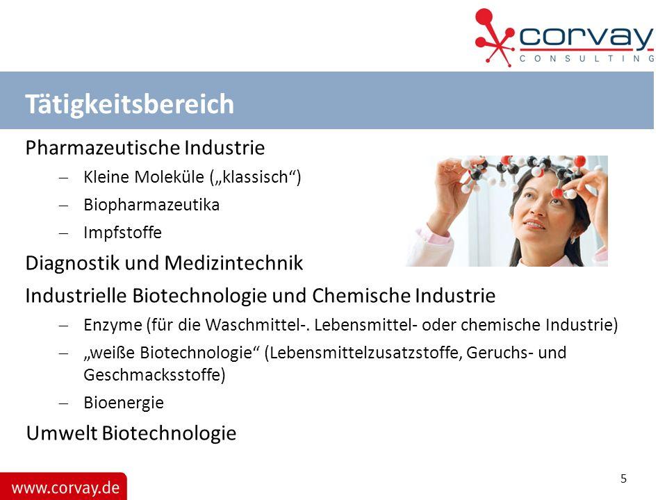 Tätigkeitsbereich Pharmazeutische Industrie Kleine Moleküle (klassisch) Biopharmazeutika Impfstoffe Diagnostik und Medizintechnik Industrielle Biotech