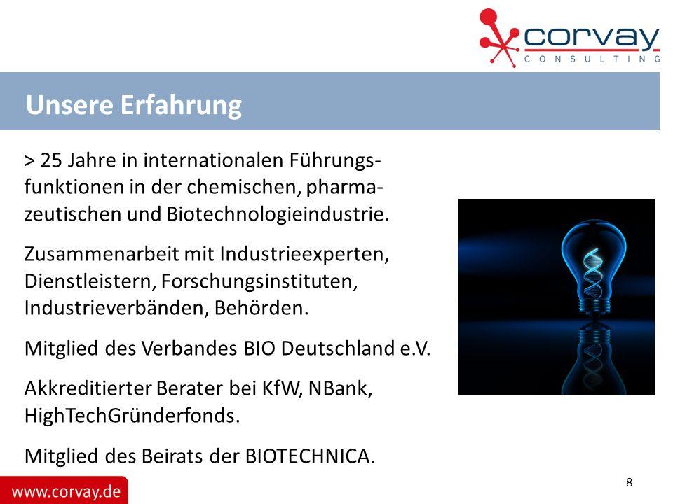 Unsere Erfahrung > 25 Jahre in internationalen Führungs- funktionen in der chemischen, pharma- zeutischen und Biotechnologieindustrie. Zusammenarbeit