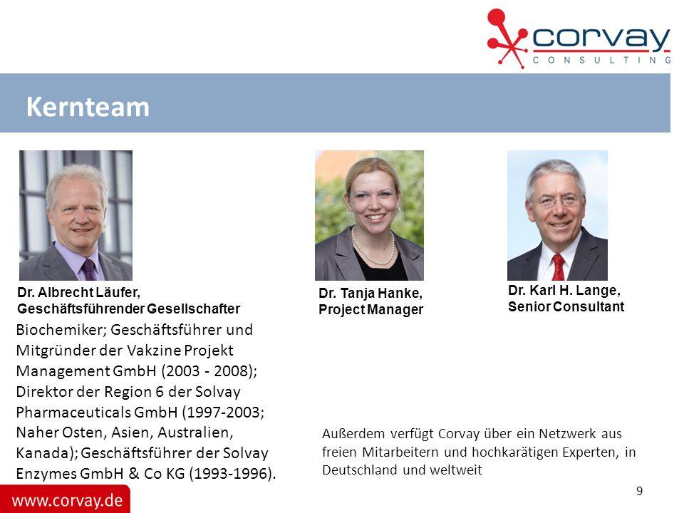 Kernteam Außerdem verfügt Corvay über ein Netzwerk aus freien Mitarbeitern und hochkarätigen Experten, in Deutschland und weltweit 9 Dr. Albrecht Läuf