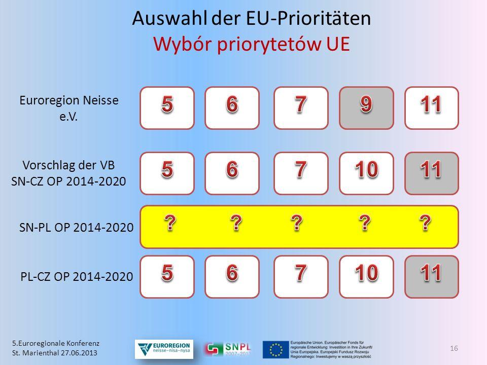 16 Auswahl der EU-Prioritäten Wybór priorytetów UE Vorschlag der VB SN-CZ OP 2014-2020 Euroregion Neisse e.V. SN-PL OP 2014-2020 PL-CZ OP 2014-2020 5.
