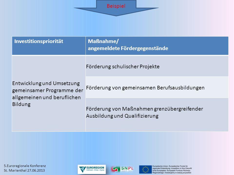 InvestitionsprioritätMaßnahme/ angemeldete Fördergegenstände Entwicklung und Umsetzung gemeinsamer Programme der allgemeinen und beruflichen Bildung F