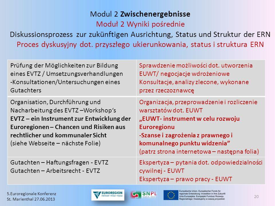Modul 2 Zwischenergebnisse Moduł 2 Wyniki pośrednie Diskussionsprozess zur zukünftigen Ausrichtung, Status und Struktur der ERN Proces dyskusyjny dot.