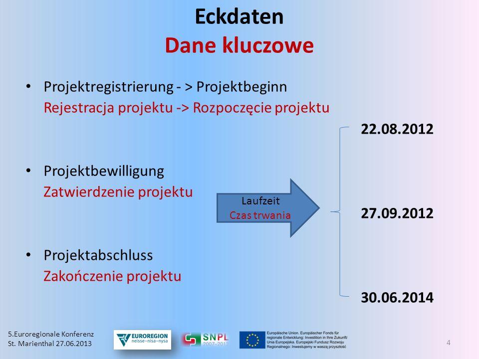 Eckdaten Dane kluczowe Projektregistrierung - > Projektbeginn Rejestracja projektu -> Rozpoczęcie projektu 22.08.2012 Projektbewilligung Zatwierdzenie