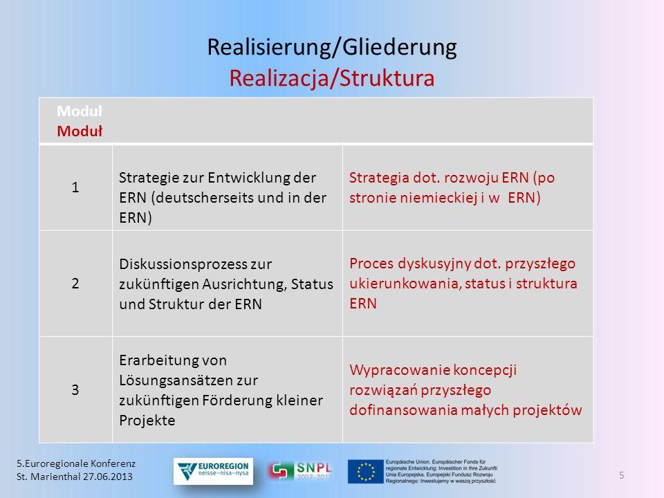 Realisierung/Gliederung Realizacja/Struktura 5 Modul Moduł 1 Strategie zur Entwicklung der ERN (deutscherseits und in der ERN) Strategia dot. rozwoju