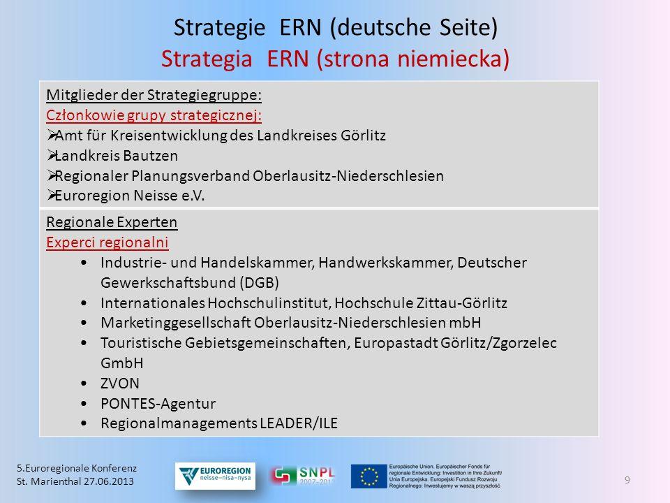 Strategie ERN (deutsche Seite) Strategia ERN (strona niemiecka) 9 Mitglieder der Strategiegruppe: Członkowie grupy strategicznej: Amt für Kreisentwick