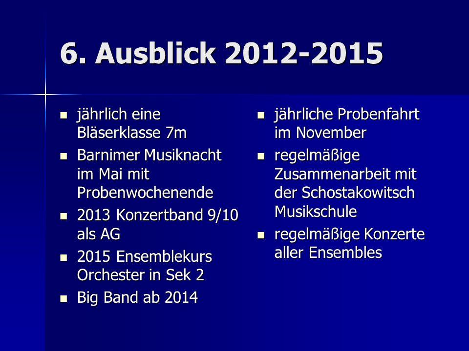 6. Ausblick 2012-2015 jährlich eine Bläserklasse 7m jährlich eine Bläserklasse 7m Barnimer Musiknacht im Mai mit Probenwochenende Barnimer Musiknacht