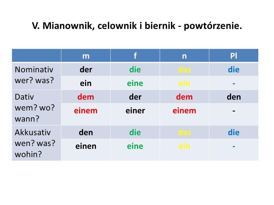 V. Mianownik, celownik i biernik - powtórzenie. mfnPl Nominativ wer.