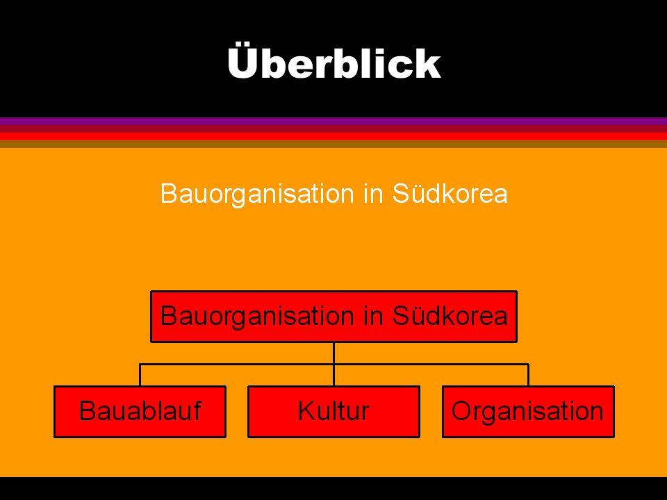 Darstellung der kulturellen Unterschiede l Arbeit l Kulturschock l Beziehungen l Unterschiede