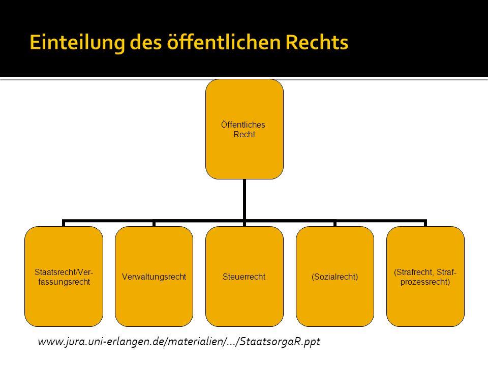 Öffentliches Recht Staatsrecht/Ver- fassungsrecht VerwaltungsrechtSteuerrecht(Sozialrecht) (Strafrecht, Straf- prozessrecht) www.jura.uni-erlangen.de/materialien/.../StaatsorgaR.ppt