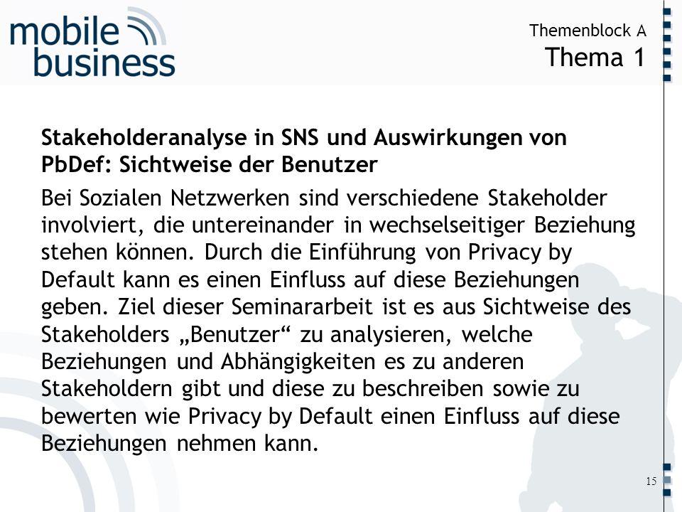……... Themenblock A Thema 1 15 Stakeholderanalyse in SNS und Auswirkungen von PbDef: Sichtweise der Benutzer Bei Sozialen Netzwerken sind verschiedene