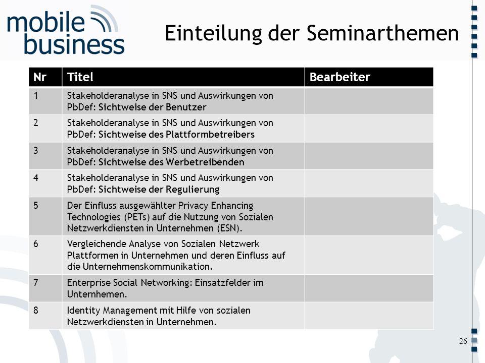 ……... Einteilung der Seminarthemen 26 NrTitelBearbeiter 1Stakeholderanalyse in SNS und Auswirkungen von PbDef: Sichtweise der Benutzer 2Stakeholderana