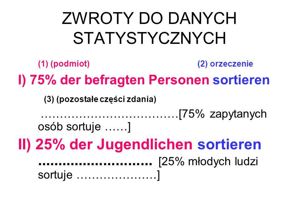 ZWROTY DO DANYCH STATYSTYCZNYCH (1) (podmiot)(2) orzeczenie I) 75% der befragten Personen sortieren (3) (pozostałe części zdania) ………………………………[75% zap