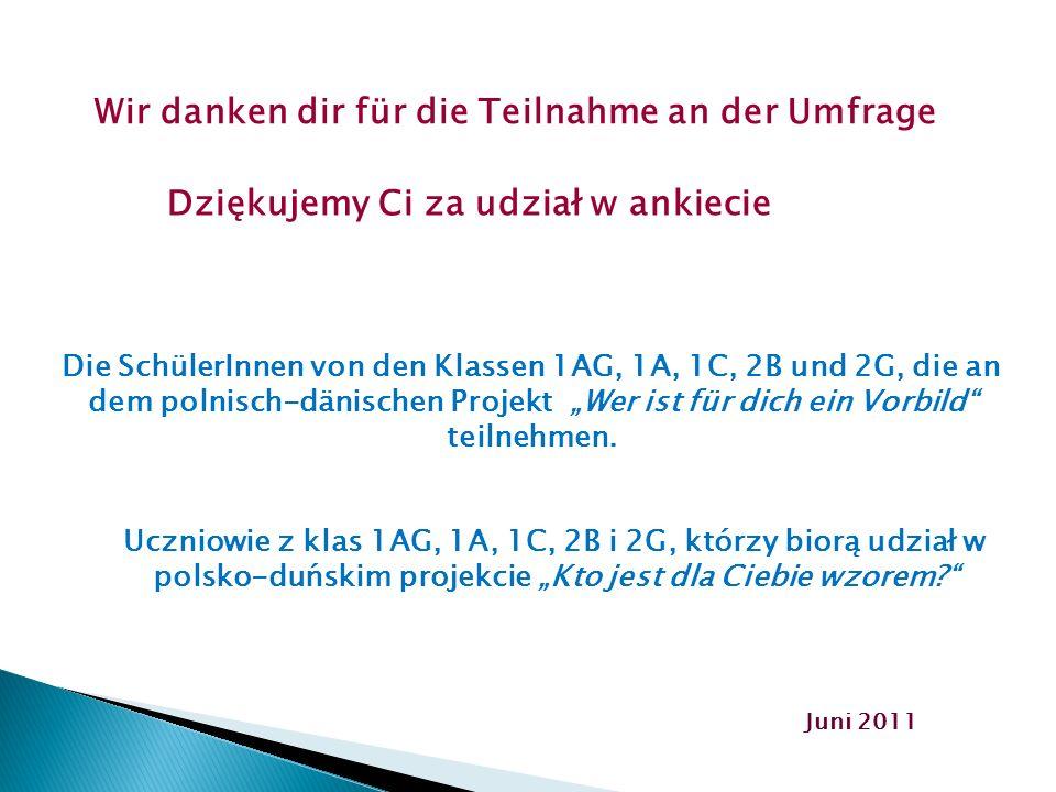 Wir danken dir für die Teilnahme an der Umfrage Dziękujemy Ci za udział w ankiecie Die SchülerInnen von den Klassen 1AG, 1A, 1C, 2B und 2G, die an dem polnisch-dänischen Projekt Wer ist für dich ein Vorbild teilnehmen.