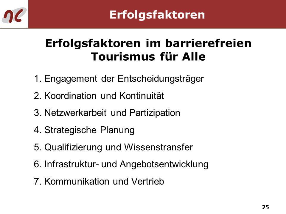 25 Erfolgsfaktoren 1. Engagement der Entscheidungsträger 2. Koordination und Kontinuität 3. Netzwerkarbeit und Partizipation 4. Strategische Planung 5