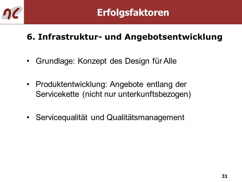 31 6. Infrastruktur- und Angebotsentwicklung Grundlage: Konzept des Design für Alle Produktentwicklung: Angebote entlang der Servicekette (nicht nur u