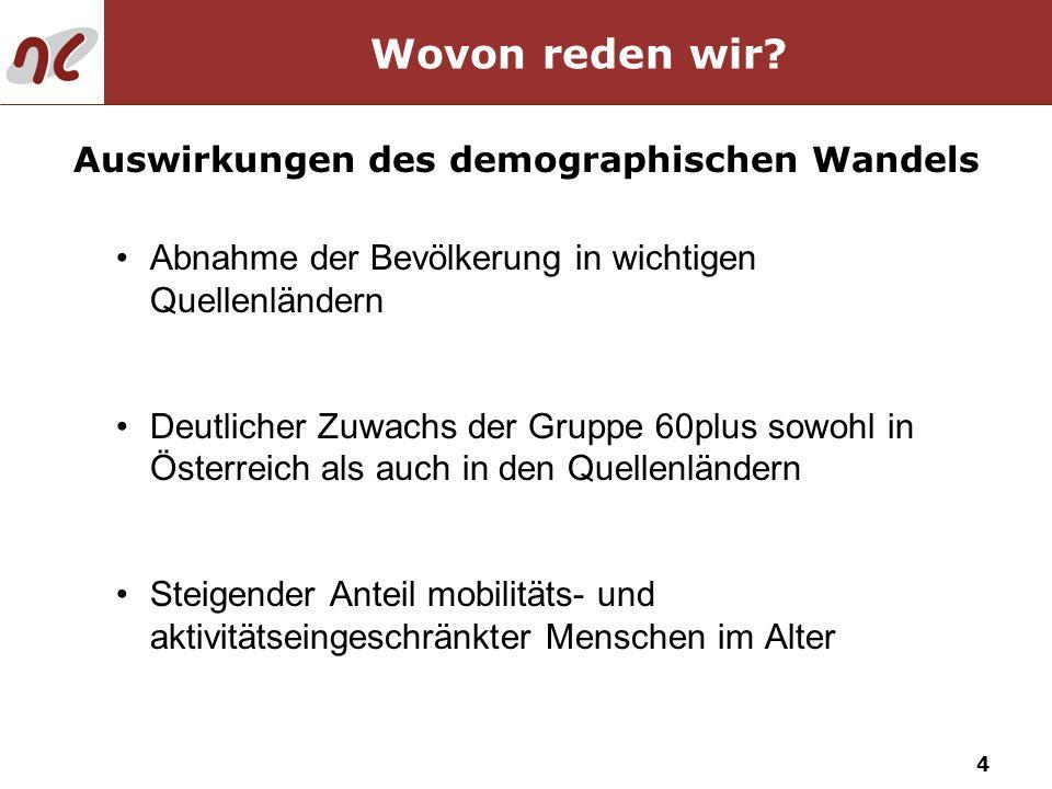 4 Abnahme der Bevölkerung in wichtigen Quellenländern Deutlicher Zuwachs der Gruppe 60plus sowohl in Österreich als auch in den Quellenländern Steigen
