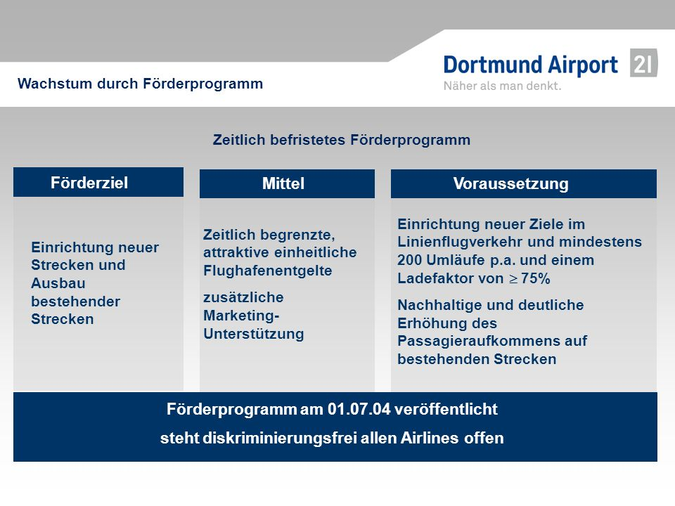 Zeitlich befristetes Förderprogramm Förderprogramm am 01.07.04 veröffentlicht steht diskriminierungsfrei allen Airlines offen Förderziel Einrichtung n