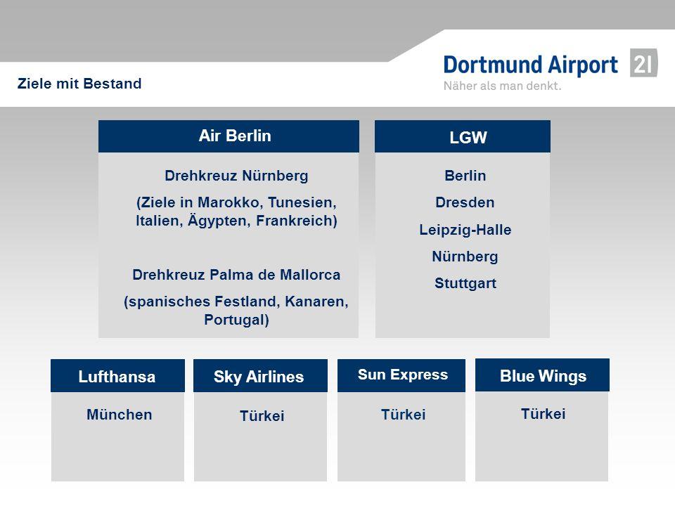 Air Berlin Drehkreuz Nürnberg (Ziele in Marokko, Tunesien, Italien, Ägypten, Frankreich) Drehkreuz Palma de Mallorca (spanisches Festland, Kanaren, Po