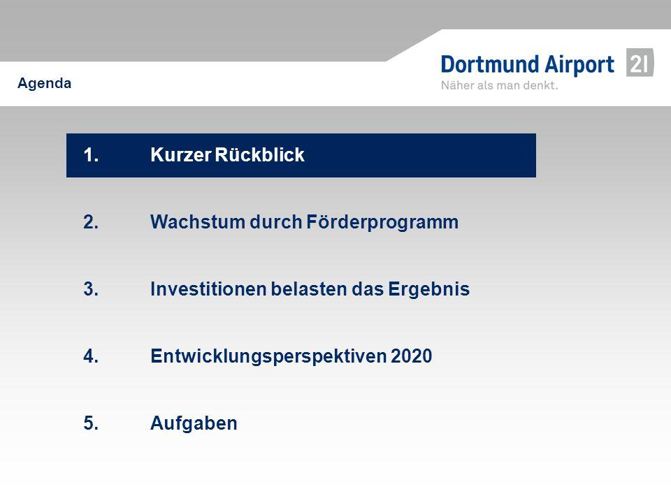 1998 - Beginn der Arbeiten für das neue Terminal A 2000 - Fertigstellung und Inbetriebnahme des neuen Terminals - Verlängerung der Start- und Landebahn auf 2.000 m 2001 - 75jähriges Bestehen der Flughafen Dortmund GmbH - Passagierzahlen überschreiten zum ersten Mal die Millionengrenze 2003 - Änderung der Betriebsgenehmigung durch die Bezirksregierung Münster: - Aufhebung der Tonnagebegrenzung von 75 t - Verspätungsregelung für landende Flugzeuge im flugplanmäßigen Verkehr in der Zeit von 22:00 Uhr bis 23:00 Uhr - Betriebszeit von 06:00 Uhr bis 22:00 Uhr bleibt unberührt Kurzer Rückblick