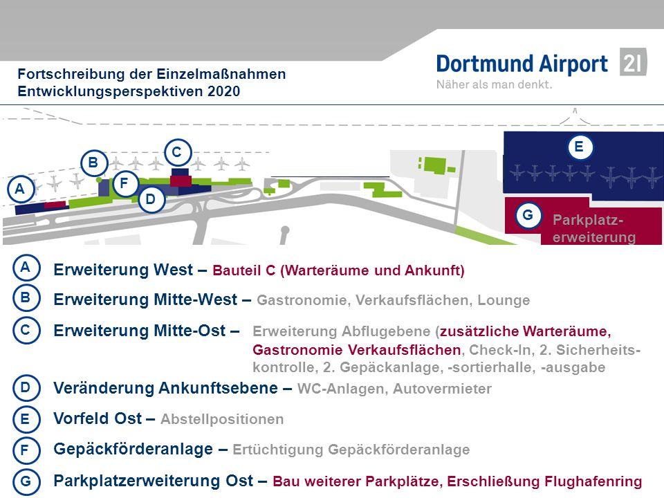 A Erweiterung West – Bauteil C (Warteräume und Ankunft) Fortschreibung der Einzelmaßnahmen Entwicklungsperspektiven 2020 Erweiterung Mitte-West – Gast