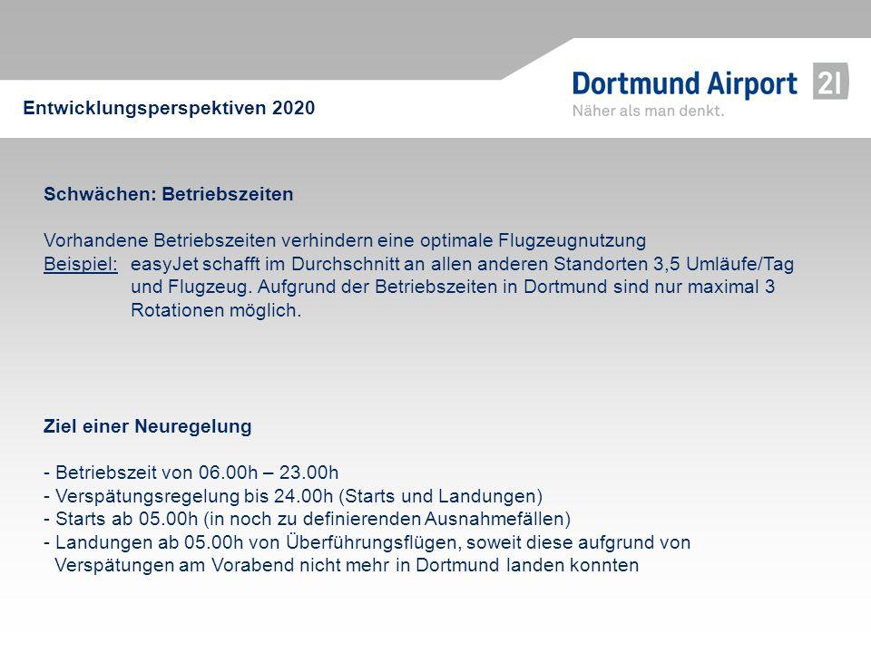 Schwächen: Betriebszeiten Vorhandene Betriebszeiten verhindern eine optimale Flugzeugnutzung Beispiel: easyJet schafft im Durchschnitt an allen andere