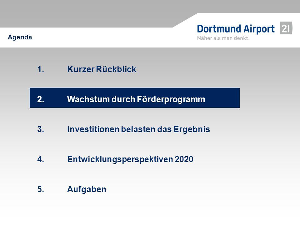 Entwicklung der wöchentlichen Umläufe der Eurowings Luftverkehrs AG / Lufthansa Streckennetz 2001: Amsterdam Berlin Dresden Frankfurt Leipzig München Nürnberg Paris Stuttgart Zürich Kopenhagen Mailand Wien Rückgänge in 2003/2004