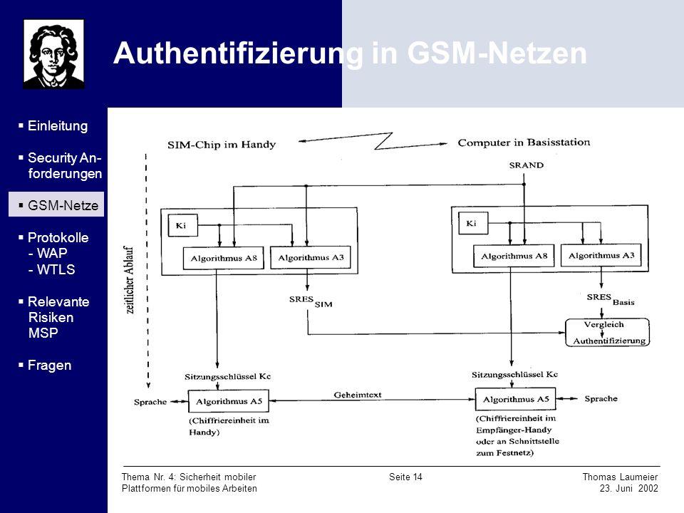 Thema Nr. 4: Sicherheit mobiler Seite 14 Thomas Laumeier Plattformen für mobiles Arbeiten 23. Juni 2002 Authentifizierung in GSM-Netzen Einleitung Sec