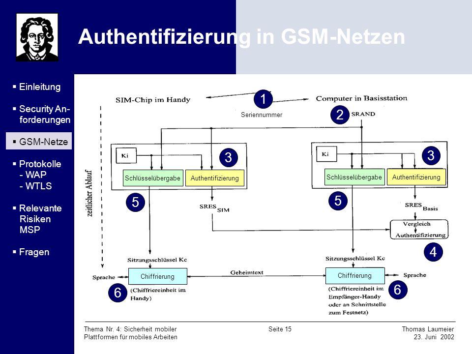 Thema Nr. 4: Sicherheit mobiler Seite 15 Thomas Laumeier Plattformen für mobiles Arbeiten 23. Juni 2002 Authentifizierung in GSM-Netzen Authentifizier