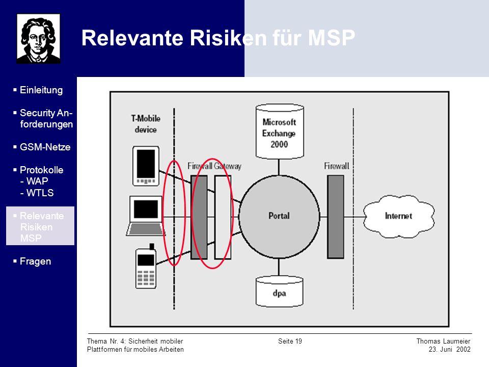 Thema Nr. 4: Sicherheit mobiler Seite 19 Thomas Laumeier Plattformen für mobiles Arbeiten 23. Juni 2002 Relevante Risiken für MSP Einleitung Security